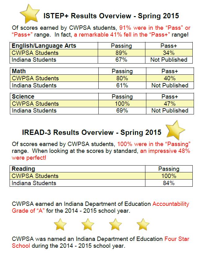 Report Card 14-15